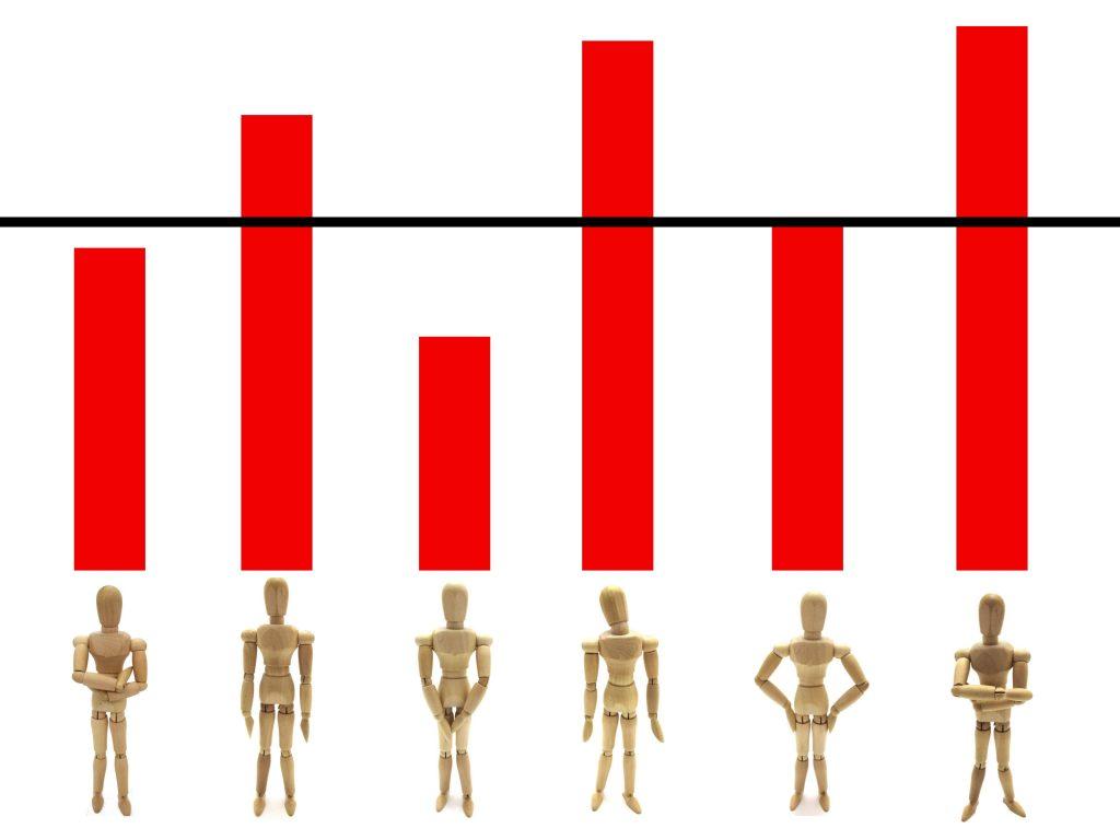 偏差値,相対位置,比較